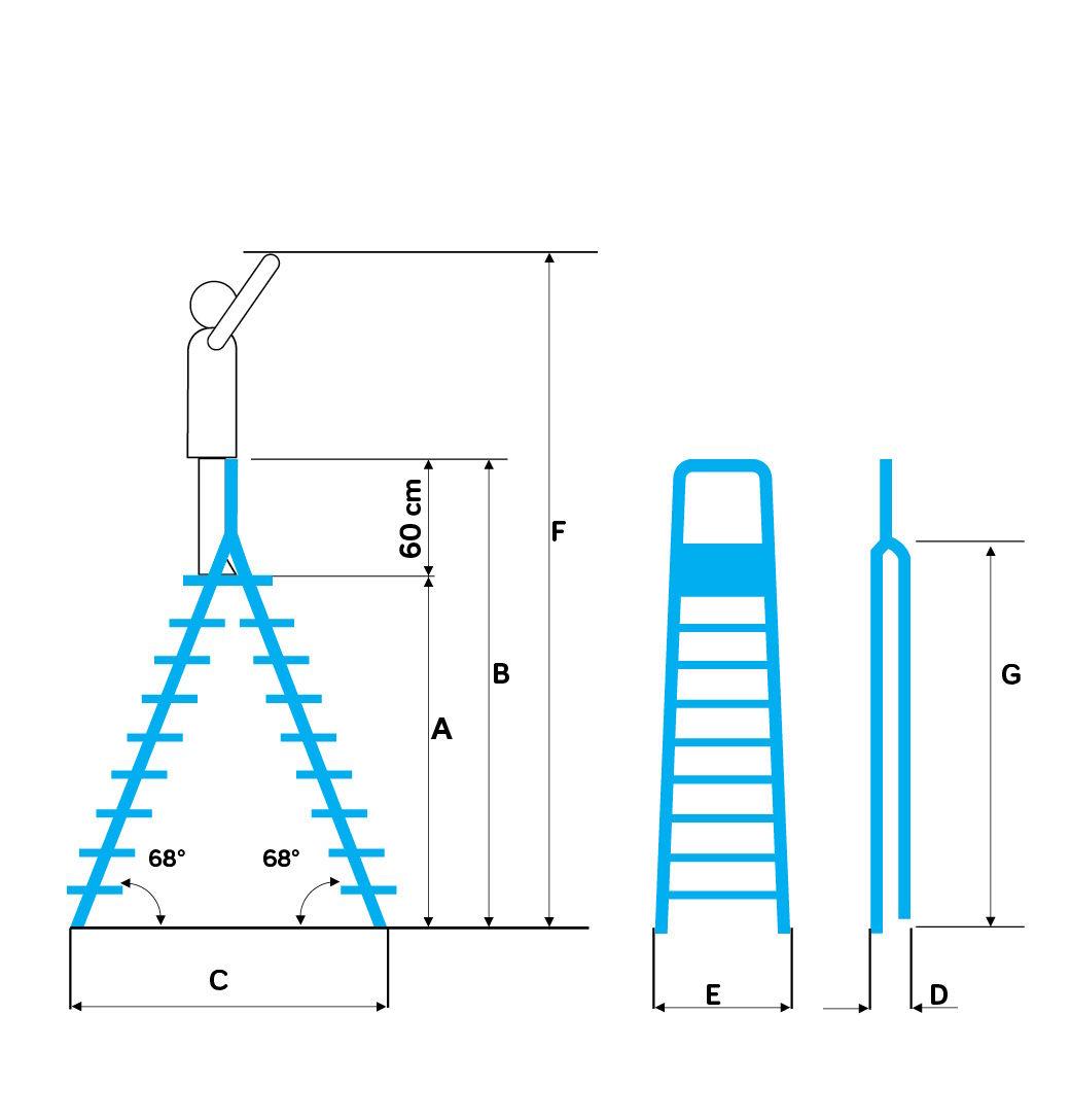 specificaties dubbele trap
